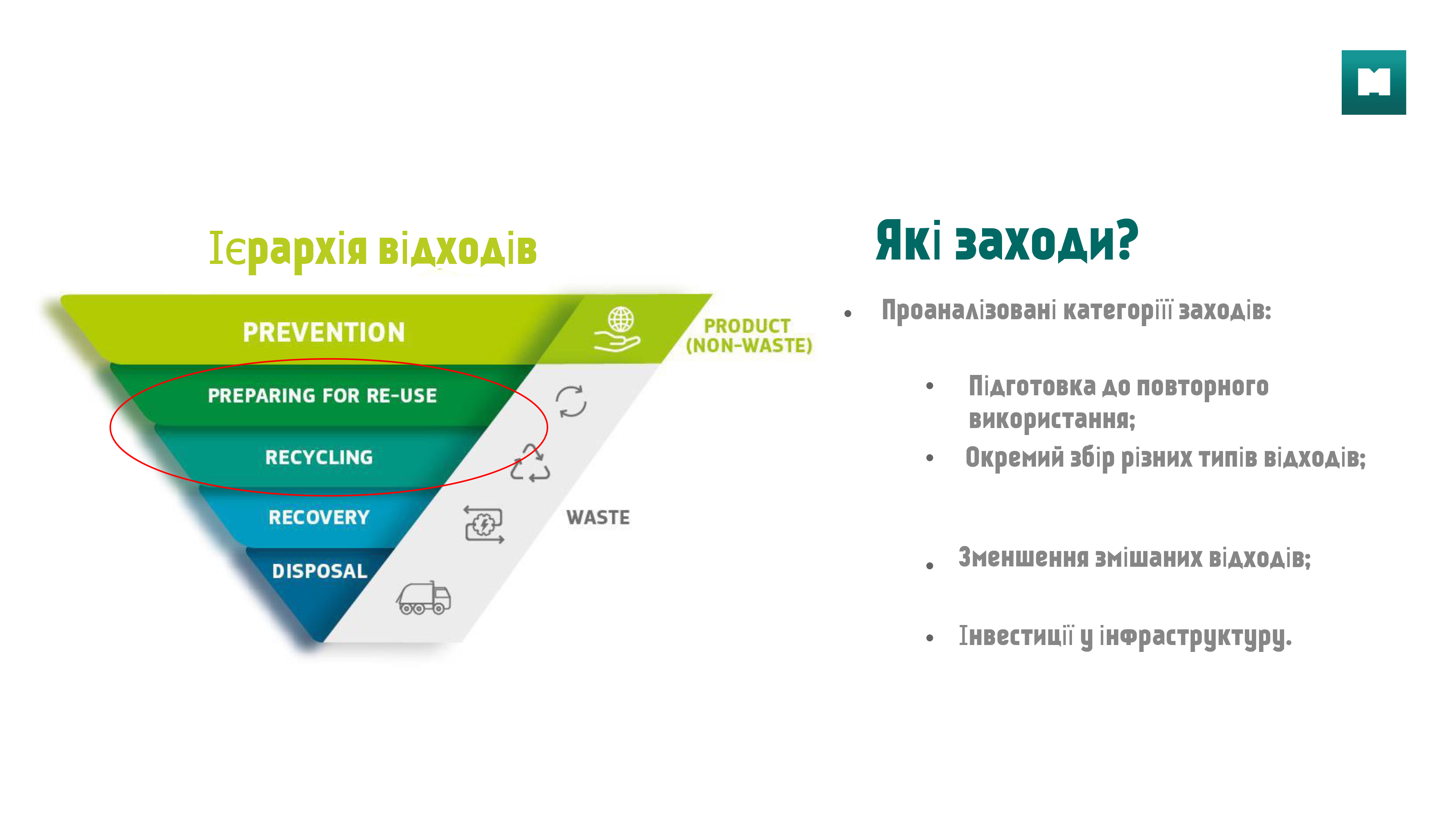 Analysis of measures and policies to increase recycling and re-u